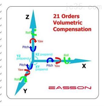 怡信(Easson)全自动影像测量仪器