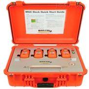 一氧化碳气体检测仪Gas Clip一氧化碳气体检测仪